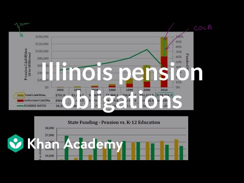 Illinois pension obligations