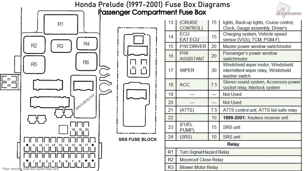 Honda Prelude  1997-2001  Fuse Box Diagrams