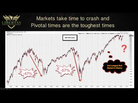 "Mid-Year 2016 ""Half Time"" Stock Market Update - Technical Analysis Report"