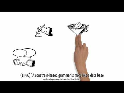 2 MINUTE Language Theories: Constraint-based Grammar