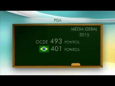 Post News  -   Qualidade de Ensina cai no Brasil