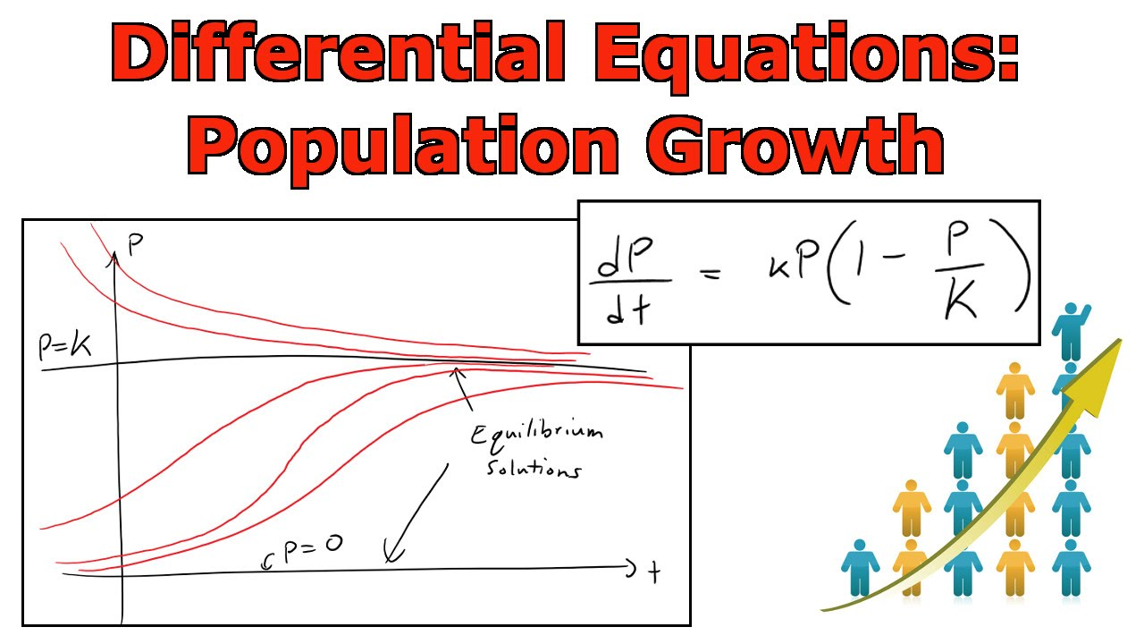 Differential Equations Population Growth Youtube