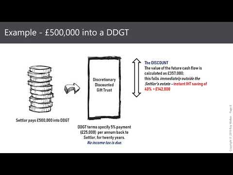 Video: Beat the Taxman.  Using a Discretionary Discounted Gift Trust to Reduce Your Estate's IHT Bill