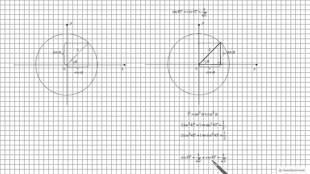 Что такое синус и косинус - YouTube