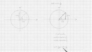 Что такое синус и косинус