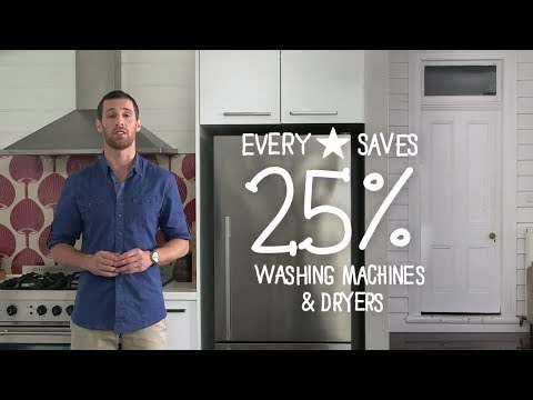Energy Efficiency At Home: Appliances
