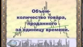 Анализ движения цен на Форекс