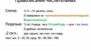 Правописание числительных (6 класс, видеоурок-презентация)