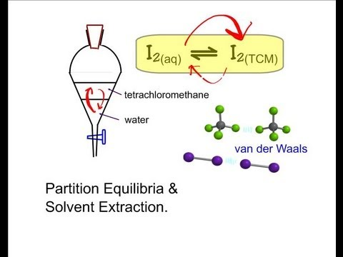 Partition Equilibria And Solvent Extraction Principles And
