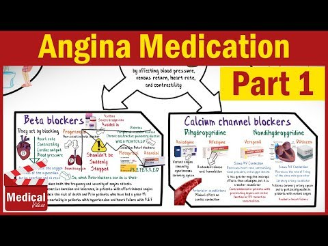 [cvs]-17--angina-medications-[-beta-blockers-&-calcium-channel-blockers-for-angina-]