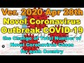 The Change Of Total Number Of (COVID-19) Cases For TOP16 Countries. / Ver.2020 Apr 28th