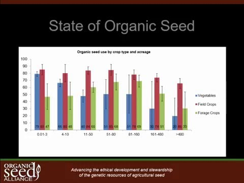 State of Organic Seed Presentation at OARS 2016