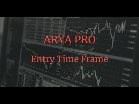 Avis ARYA Trading: fonction Entry Time Frame 1