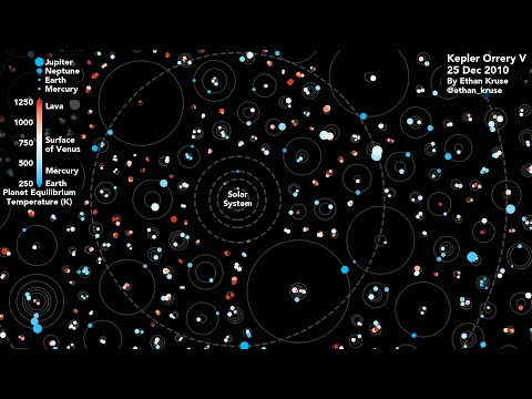 Woot! 4,001 exoplanets and counting | EarthSky.org
