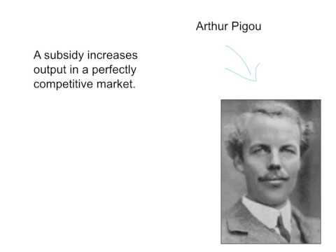 12f: using a subsidy to 'fix' the market with a positive externality