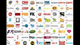 Nueva URL Canales Latinos y Premium KODI/XBMC