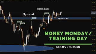 Do This To Trade In Confusing Trending Markets| Money Monday GBPJPY