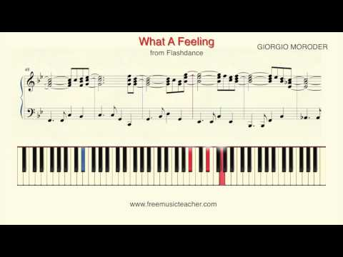 "How To Play Piano: ""What A Feeling"" from Flashdance Piano Tutorial by Ramin Yousefi"