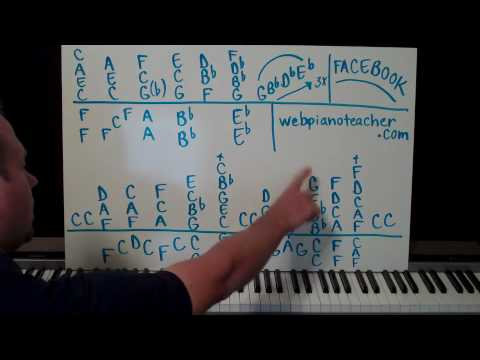 How To Play Happy Birthday Jazzy Style Piano Lessons Youtube