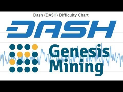 Any cryptocurrency still worth mining