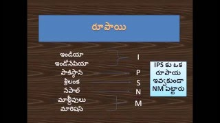 General Knowledge part 7 Country and its currency with simple codes in telugu
