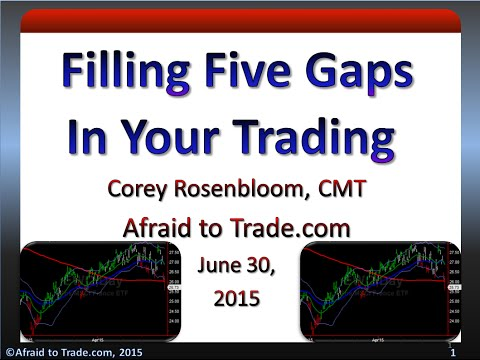 Filling Five Gaps that are Holding You Back from Trading Success with Corey Rosenbloom