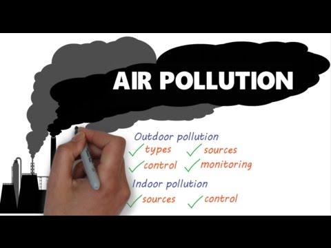 Air pollution – a major global public health issue