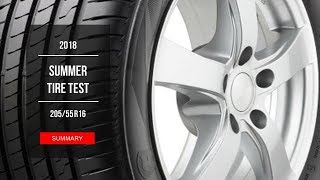 2018 Budget Summer Tire Test Results | 205/55 R16