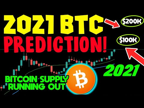 A 2021 BITCOIN PRICE PREDICTION YOU MUST SEE!