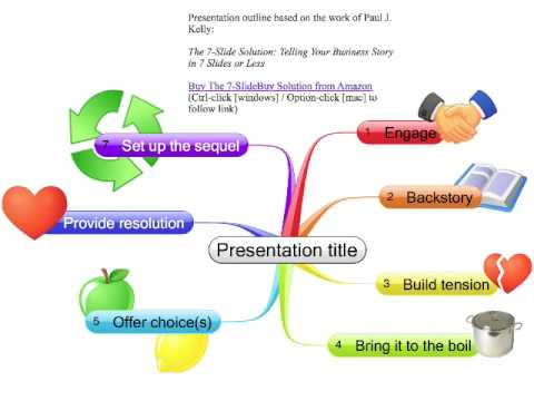 how to prepare your presentation mind maps in novamind youtube