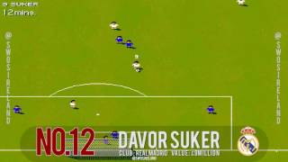 Top 20 Strikers in 96/97 Sensible World of Soccer