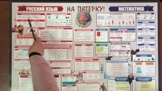 Уроки на пять. Плакат -помощник по русскому и математике. Для школы.