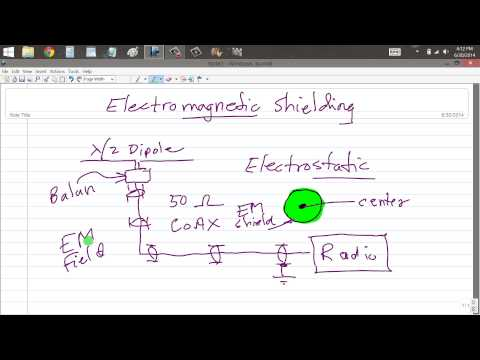 What is Electromagnetic Shielding?