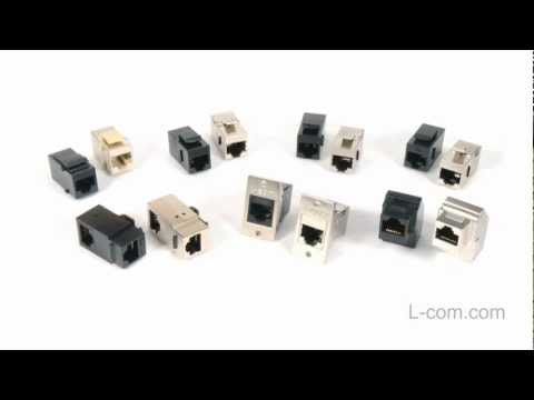 RJ45 Coupler Overview