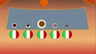 Burocrazia italiana e paragoni
