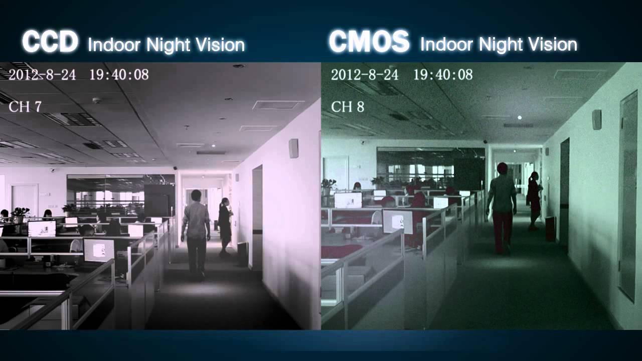 CCD vs CMOS & CCD vs CMOS - YouTube