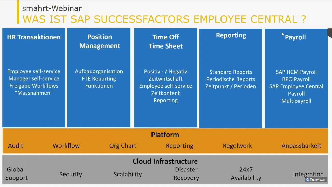 smahrt-Webinar: SAP SuccessFactors Employee Central