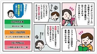 【動画でわかる!】キッチン・台所リフォームの費用相場・失敗しない選び方!