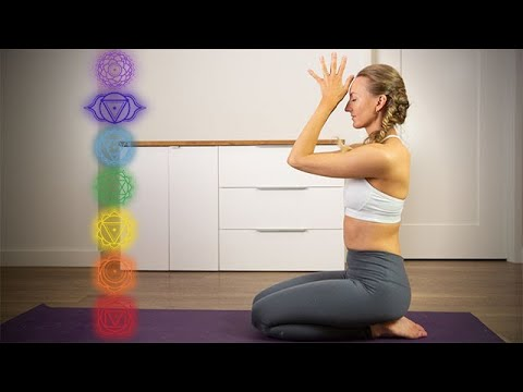 how to write resolutions using the chakras yin yoga