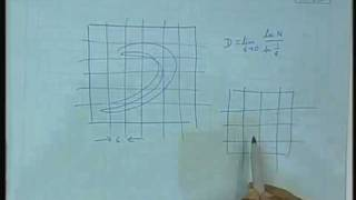 Lecture - 23 Matrix Times Circle : Ellipse