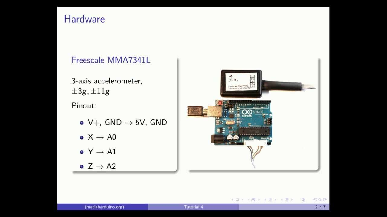 0778a506705 MATLAB Arduino Tutorial 4 - Filtering Noise out of 3-axis Accelerometer  Data in Real-time - YouTube