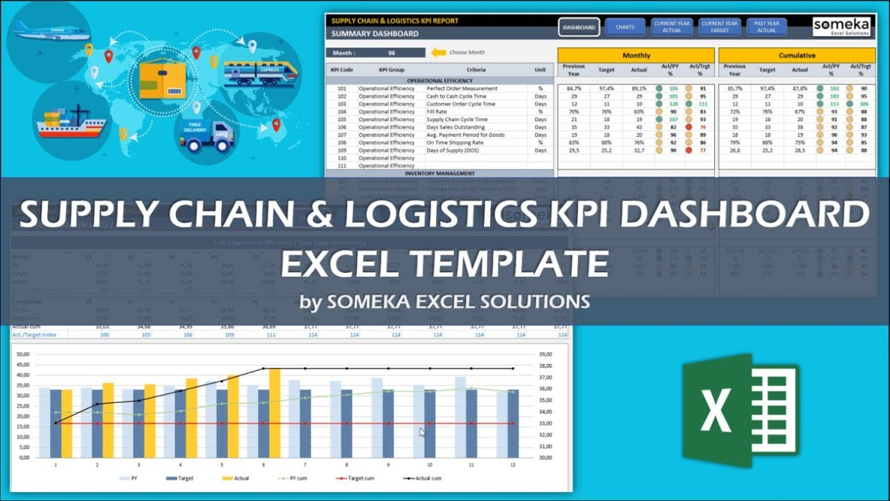 Supply Chain Logistics Kpi Dashboard Excel Template Youtube