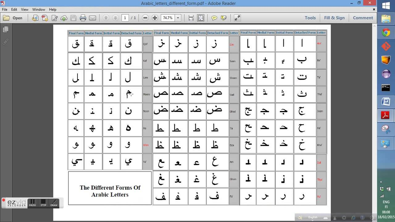 Learn Arabic #5: Tashkeel - Accent Marks and How to Use ...