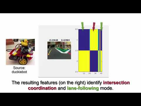 Hybrid Control and Learning with Coresets for Autonomous Vehicles