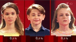 Выбор финалиста шоу голос дети