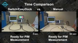 RF Test: Switching between VSWR and PIM using SPINNER's low PIM Switch/EasyDock