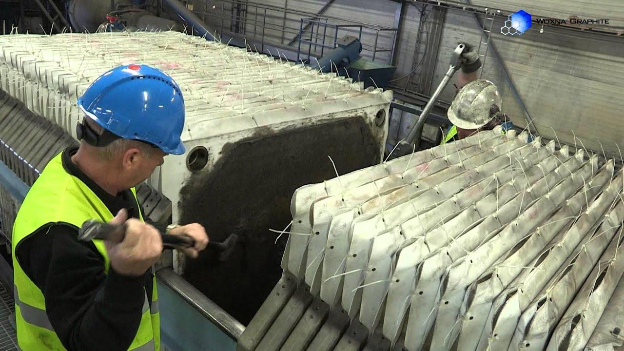WOXNA GRAPHITE – Leading Edge Materials Corp
