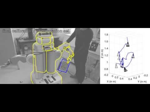Integrated On-line Robot-camera Calibration and Object Pose Estimation