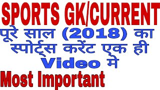 Sports gk, sports current affairs,sports current affairs 2018