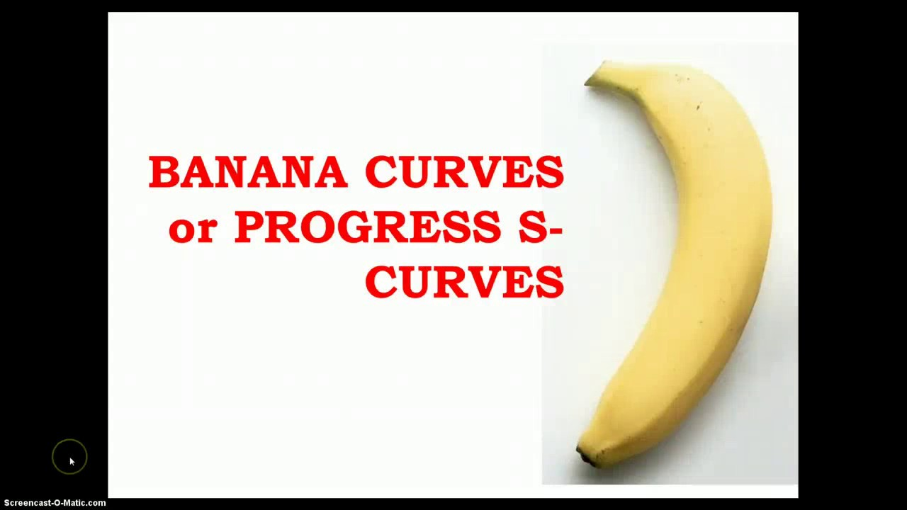 Earned Value Project S Curve Youtube